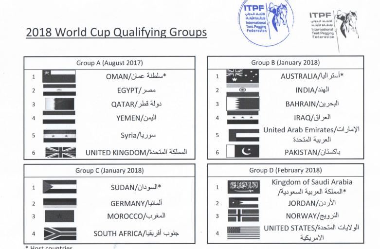 Quick Info: Weltcup- Qualifikation (regional BB/B)